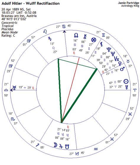 La astrología confirma la teoría de que Adolf Hitler murió ...