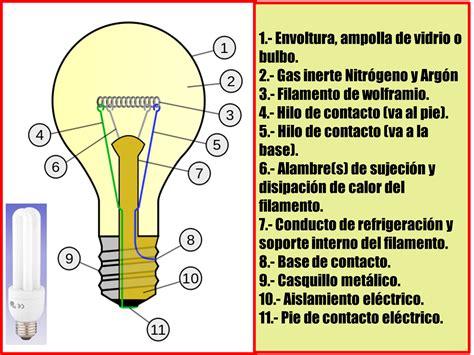 La bombilla eléctrica no la inventó Thomas Alva Edison