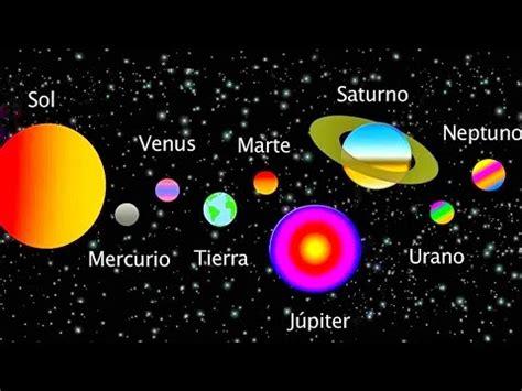 La Canción del Sistema Solar para Niños - Videos ...