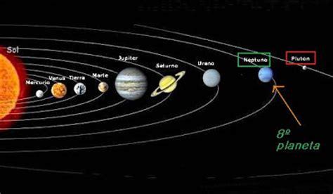 La ciencia desde otro punto: Planetas (IV): Neptuno, el ...