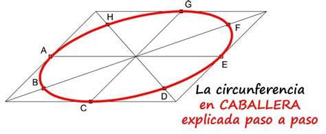La circunferencia en Perspectiva Caballera | 10endibujo