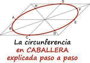 La circunferencia en Perspectiva Caballera - 10endibujo