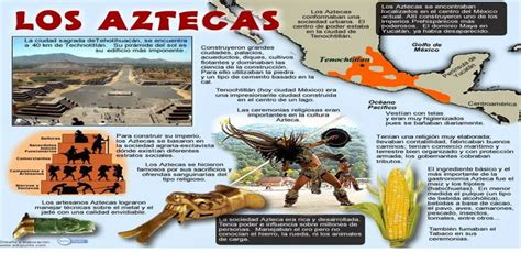 La Civilización Azteca – Nicaragua Educa