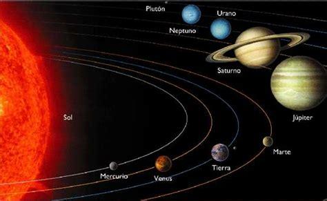 La clase de la letra B: El Sistema Solar