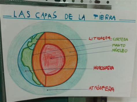 La clase de Laura: Las capas de la Tierra y el huevo duro