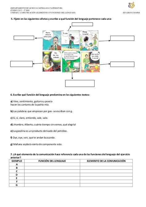 La comunicación: elementos y funciones del lenguaje