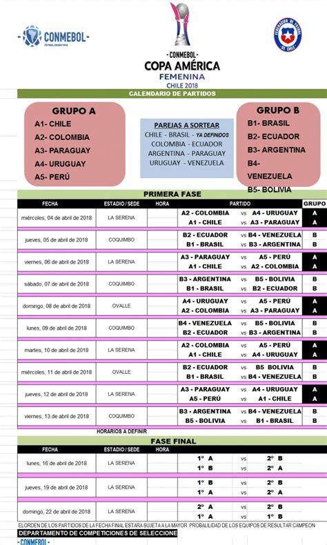 La Copa América Femenina 2018 ya se empieza a palpitar ...