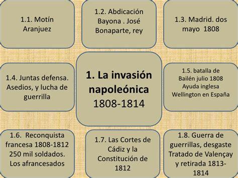 La crisis del Antiguo régimen. 1808-1833