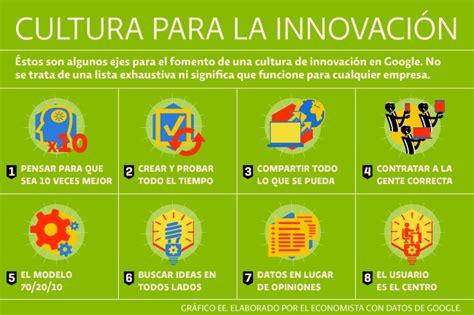 La cultura de la innovación | La i de innovación - Blogs ...