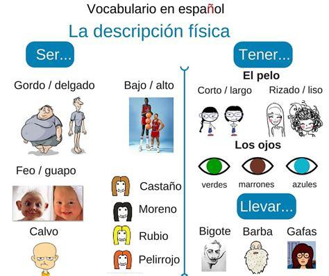 La descripción física en español. Vocabulario en español ...