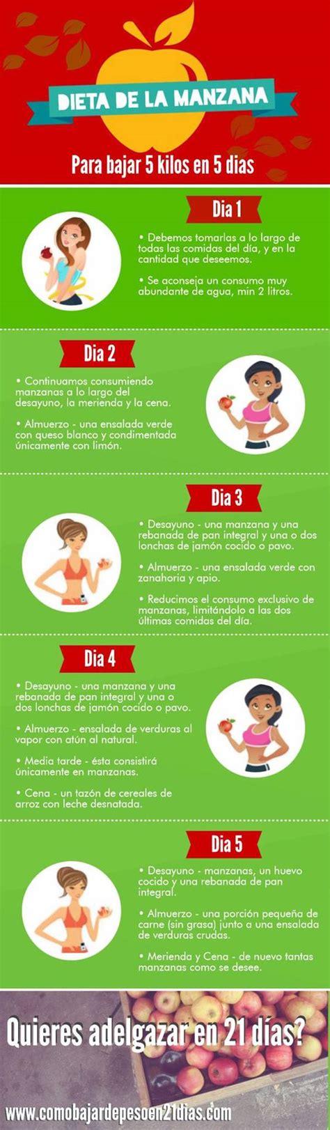 La dieta de la manzana en 5 días ¿Funciona? | Infografías ...