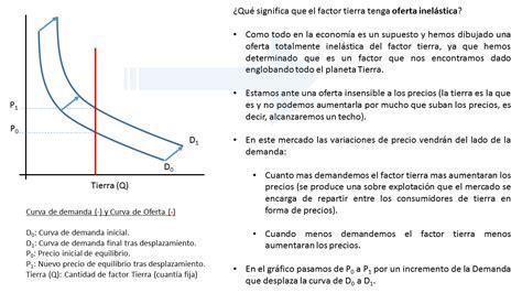 La economía y sus conceptos.: El mercado de factores ...