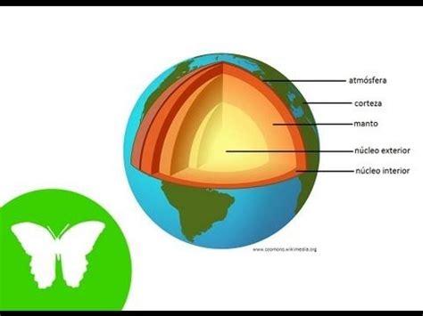 La Eduteca   Las capas de la Tierra   YouTube | Geografía ...