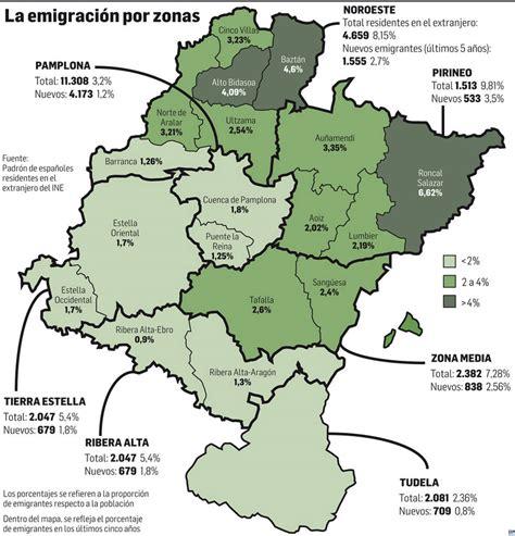 La emigración castiga más a los municipios más pequeños y ...