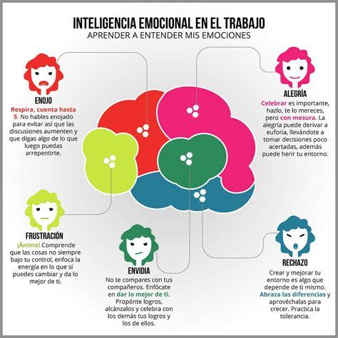 La emoción de aprender: Educación e inteligencia emocional ...