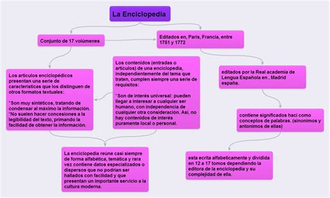 La enciclopedia mapa conceptual - mary en la informatica