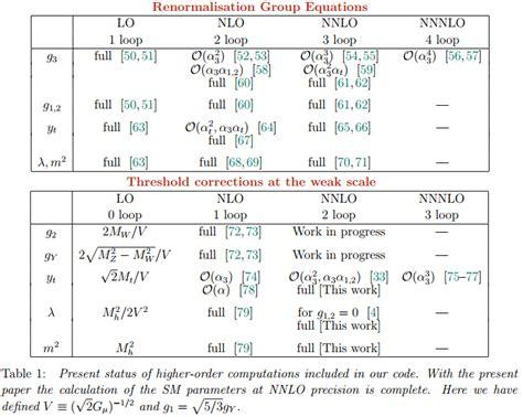 La estabilidad del vacío del modelo estándar | Ciencia ...