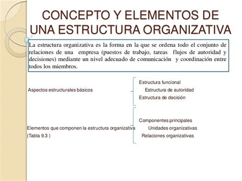 La estructura organizativa de una empresa
