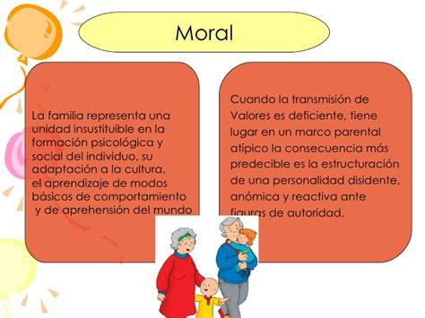 La Etica Y La Moral