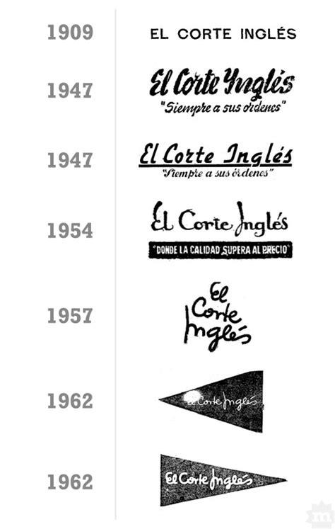 La evolución del logo de El Corte Inglés