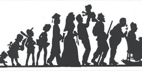La evolución histórica de la familia, creencias y ...