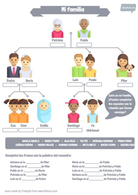 La familia - Clase de Ele - Material para la clase de ...