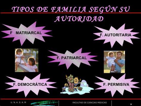 La Familia Tipos Funciones Y Roles De Genero ...
