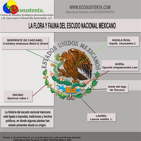 La Flora y Fauna del Escudo Nacional Mexicano. - Ecosustenta
