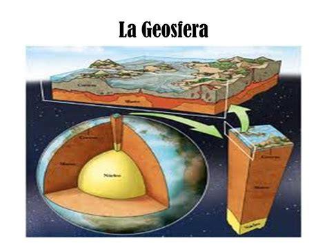 La Geosfera. - ppt descargar