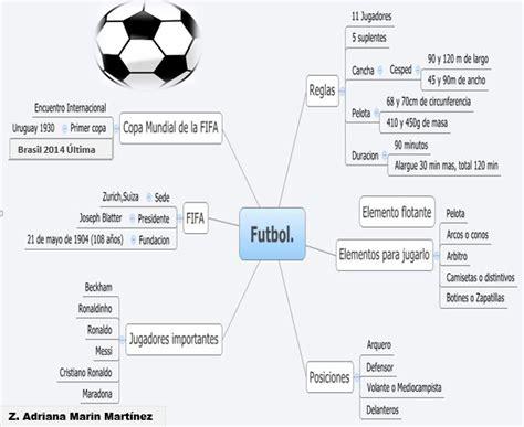 La Historia del Futbol Soccer: ¿En que consiste el futbol ...