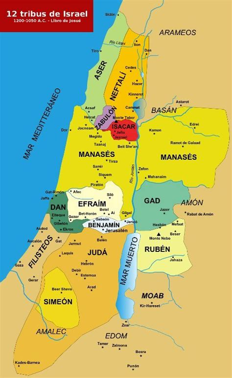 La Historia del Pueblo de Israel y el judaísmo