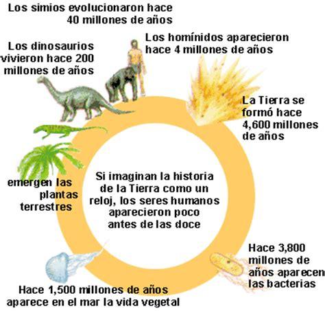 LA HUMANIDAD: ¿Qué es la prehistoria?