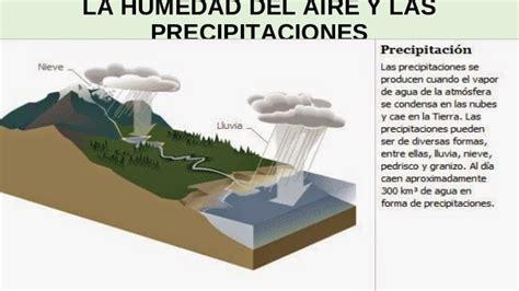 La humedad del aire y las precipitaciones