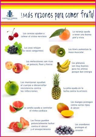 La importancia de comer Frutas No hay duda que comer fruta ...