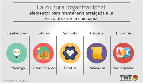 La importancia de la cultura corporativa | THT