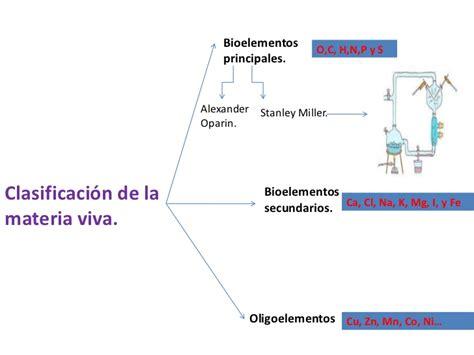La importancia de la química del carbono.