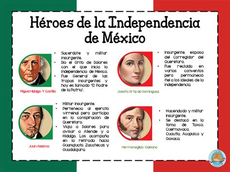 La independencia de México en diseños por etapas ...