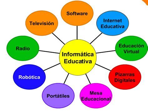 La informatica educativa: Importancia de la informatica ...