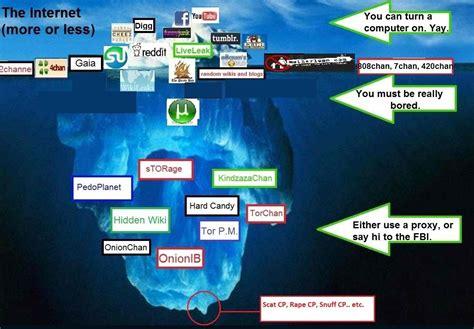 La internet profunda o deep web,¿Es verdad que hay de los ...