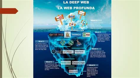 La internet profunda o deep web