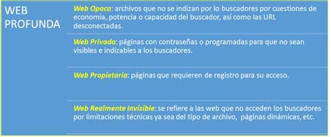 La Internet y sus Tesoros.: WEB SUPERFICIAL Y WEB PROFUNDA