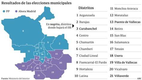 La Junta Electoral dictamina que el anuncio de la bajada ...