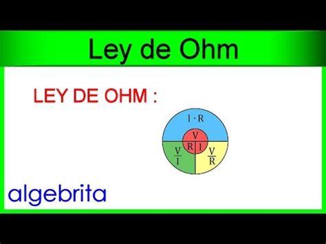 La ley de Ohm para los circuitos eléctricos Electricidad ...