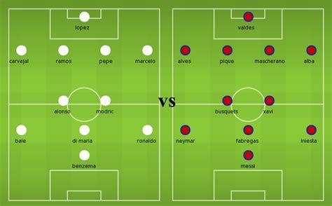 La Liga Match Preview: Real Madrid vs Barcelona   Football ...