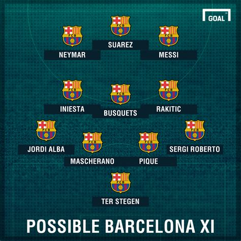 La Liga teams: How Barcelona and Atletico could line up ...