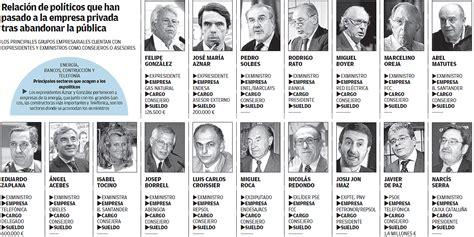 La lista de políticos que tendrán que devolver lo robado