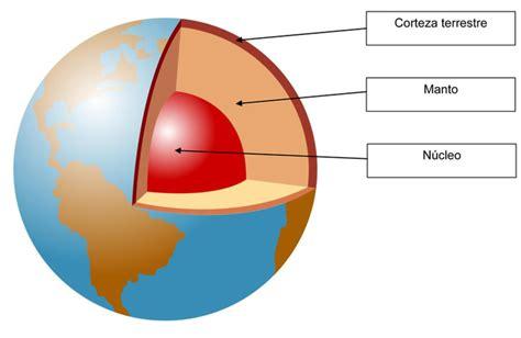 La litosfera   Magnaplus