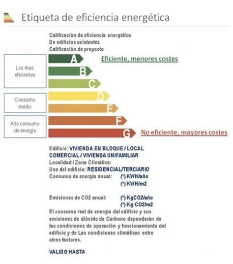 La mayoría de pisos suspenden en eficiencia energética: la ...