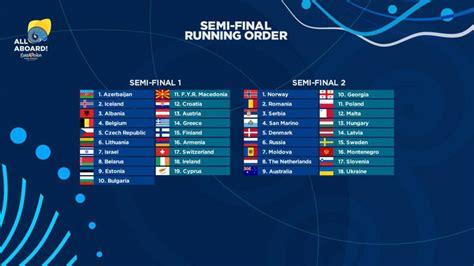 La mecánica de Eurovisión 2018: semifinales, final y ...