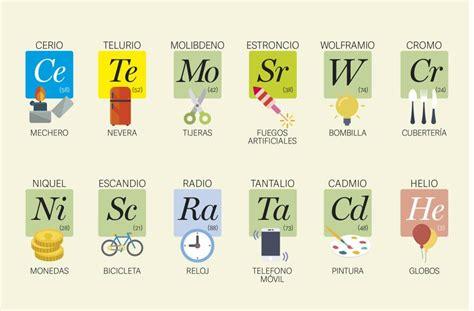 La mejor tabla periódica ilustrada para estudiar los ...